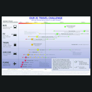 climate-choices-travel-tonne-v9_med square2